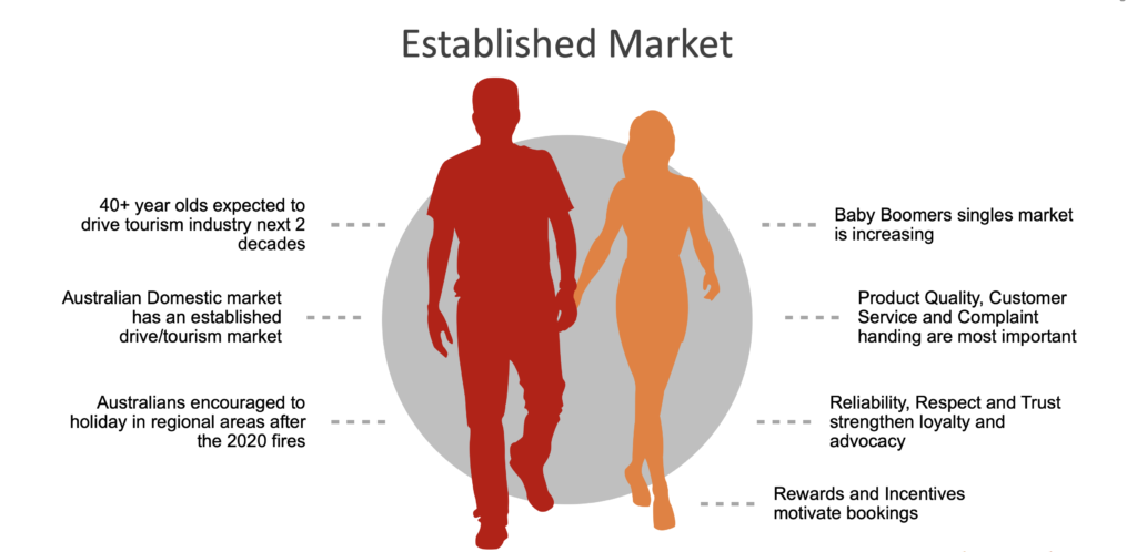 Hyper Hyper Marketing Research Target Audience Step 1 of 5 Acquisition Marketing. Creating Customer Persona