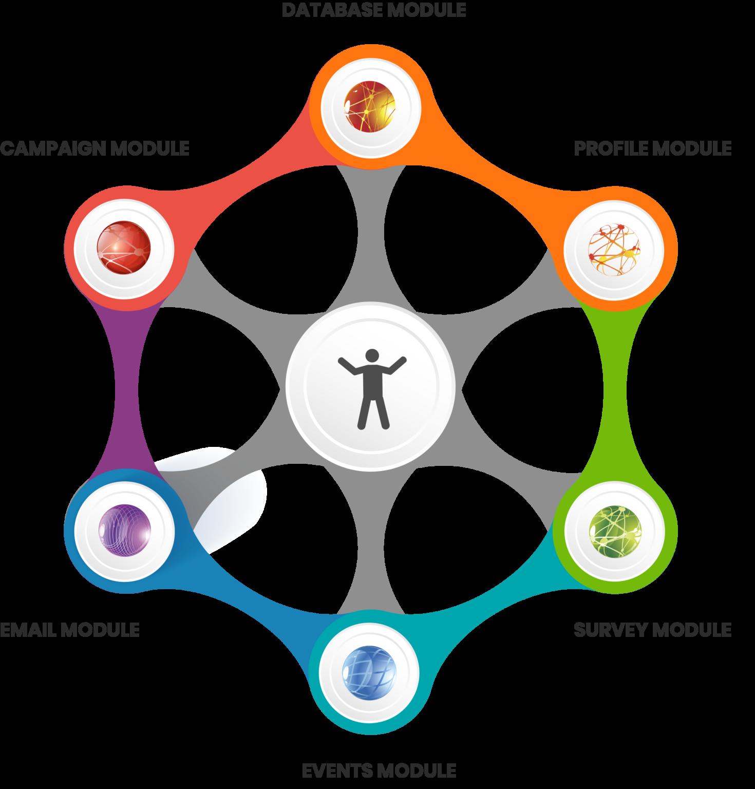 Hyper Hub Graphic Module